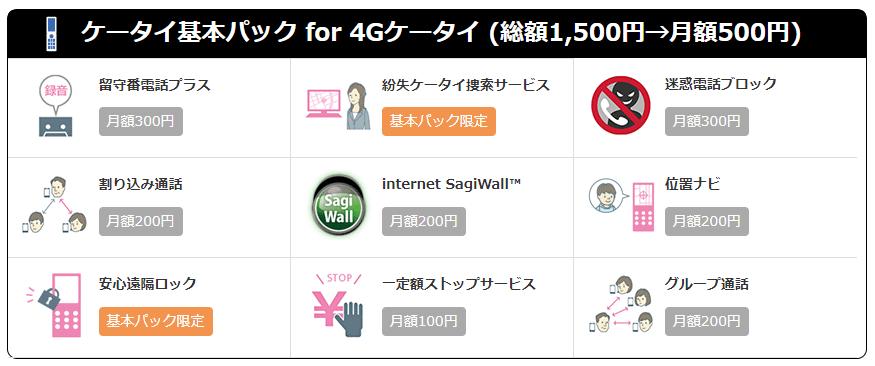 ケータイ基本パック for 4Gケータイ(総額1,500円→月額500円)
